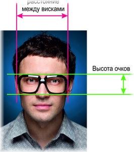 Как подобрать очки по форме лица и размеру 5141b13ac2e