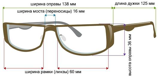 Центр коррекции зрения линза ооо