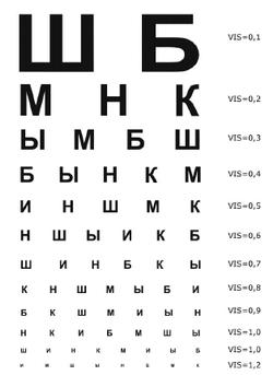 Профилактика астигматизма глаз